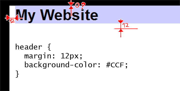 CSS: Why are my margins being ignored? | The Coding Fox